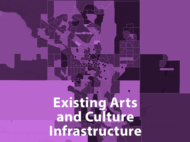 Existing Arts and Culture Infrastructure