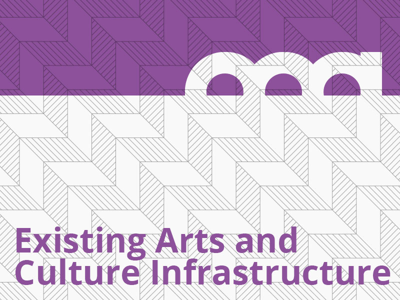 Existing Arts and Culture Infrastructure graphic